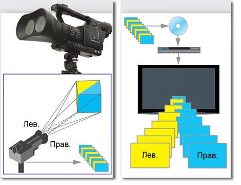 В blu ray 3d bdrip 3d фильмы для 3d телевизоров